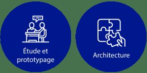 Étude - Architecture